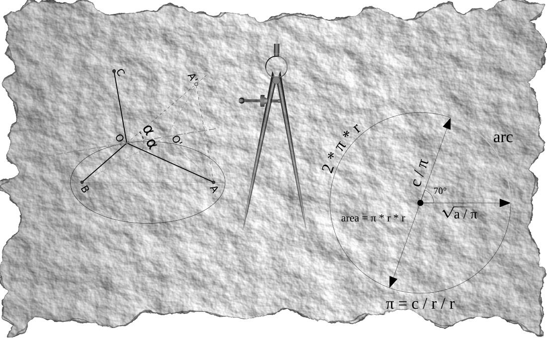Papel antiguo con gráficos matematicos y un compás.