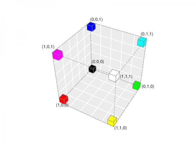 Cubo RGB con los vértices llenos
