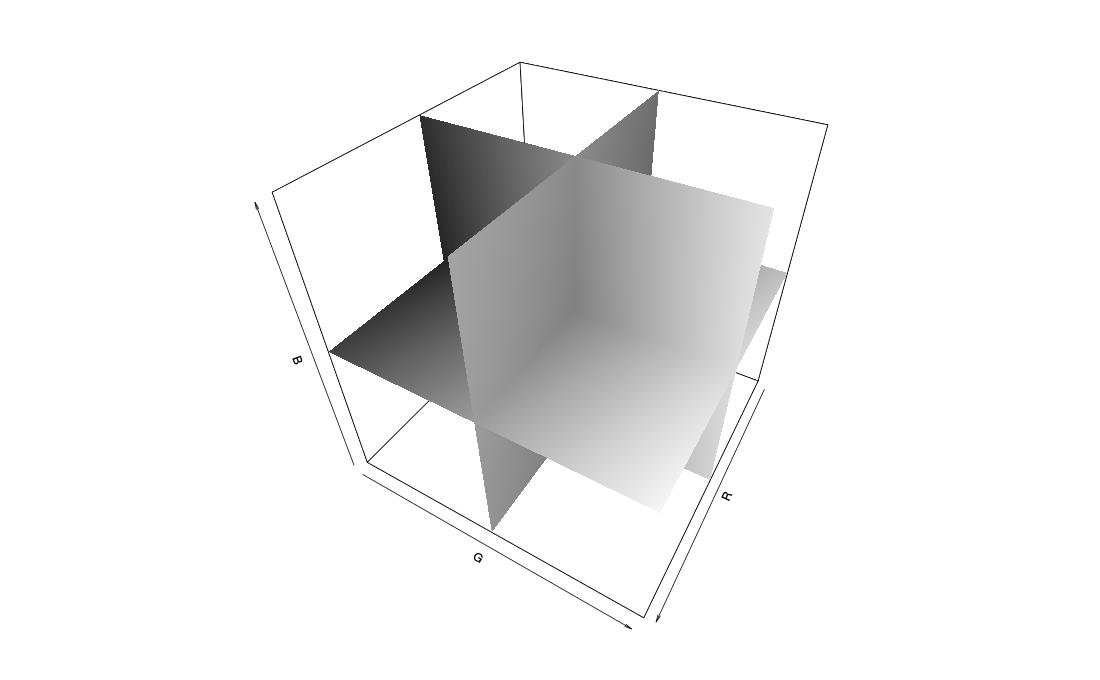 Planos ortogonales RGB vistos en gris.