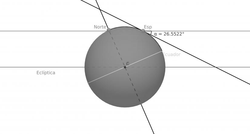 Esfera celeste respecto a la eclíptica a la que llega un rayo solar en Invierno.