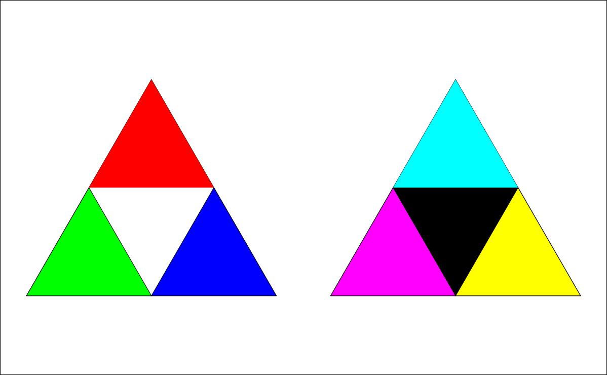 Triángulos con los colores primarios y su suma.