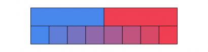 Escala de colores entre un rojo y un azul.